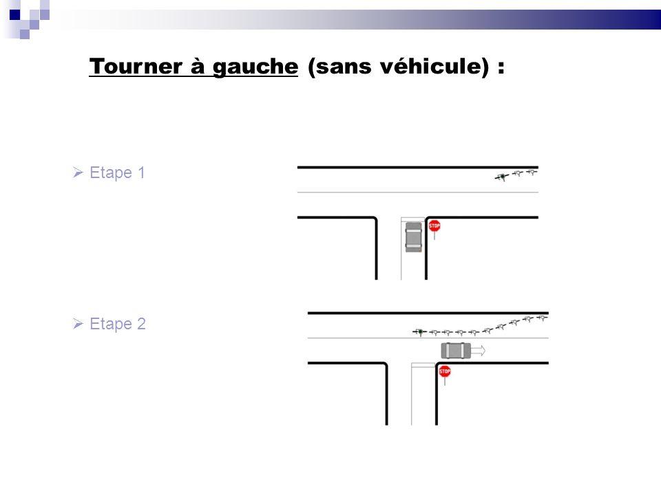 Tourner à gauche (sans véhicule) :