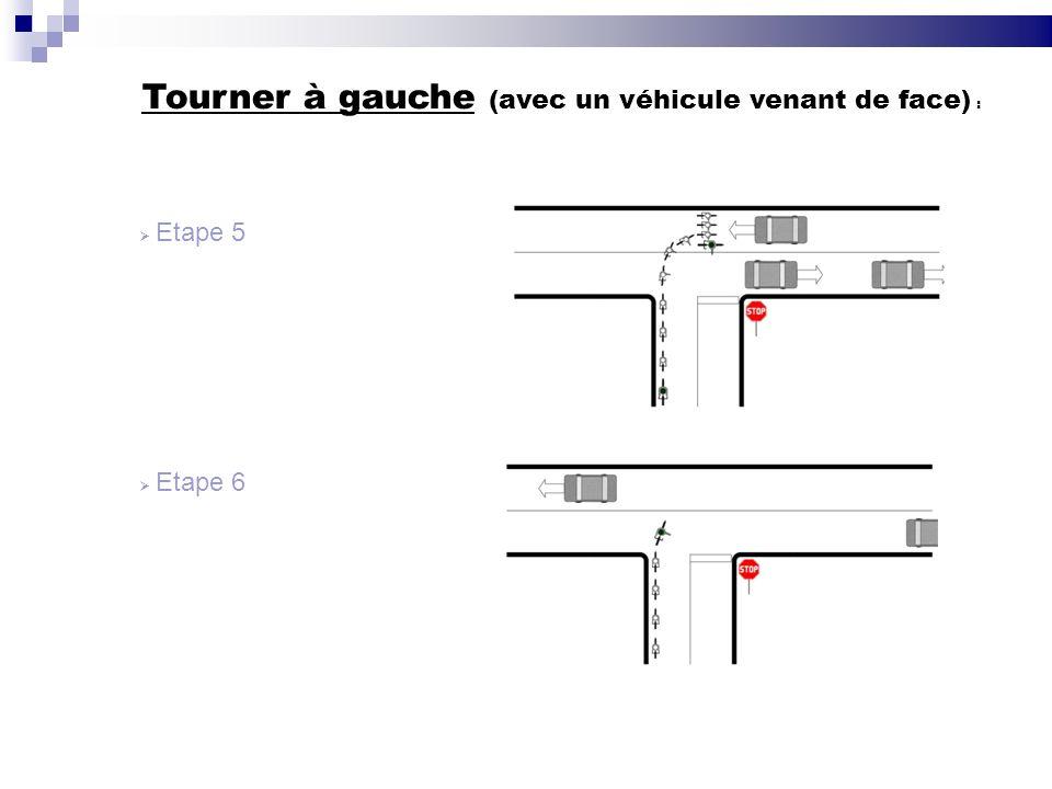 Tourner à gauche (avec un véhicule venant de face) :