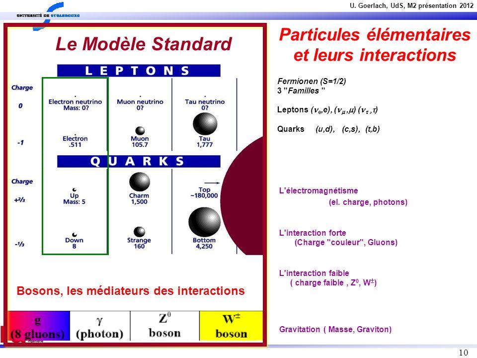 Particules élémentaires et leurs interactions