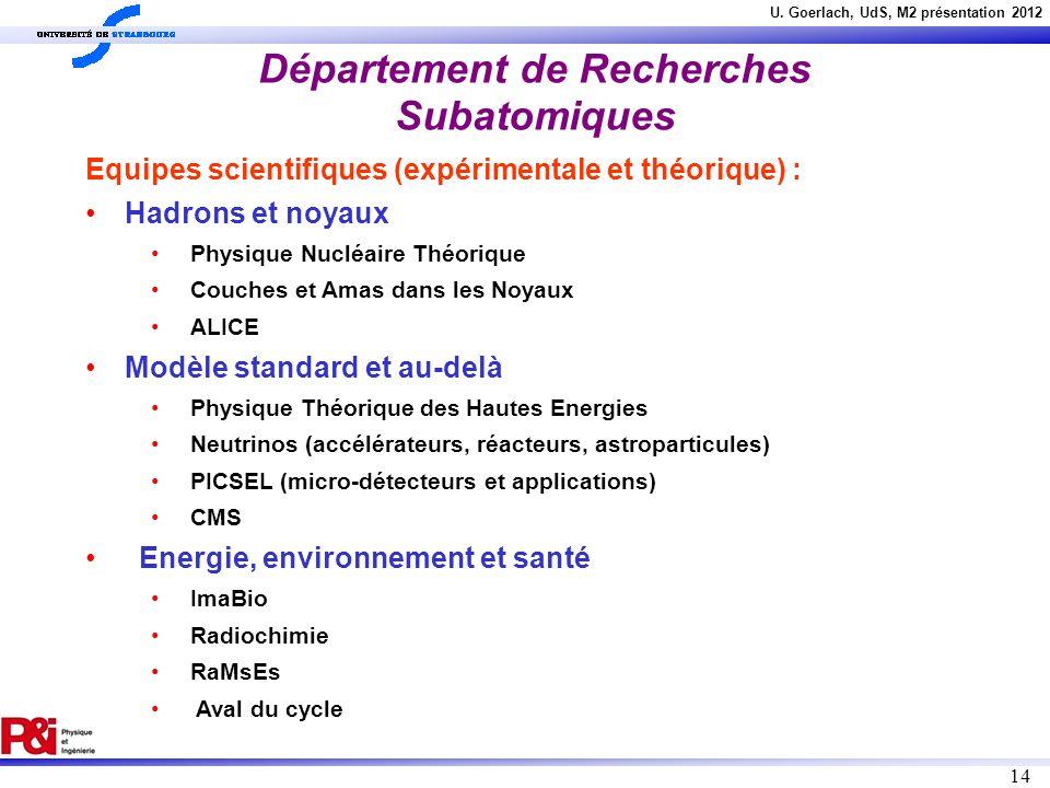 Département de Recherches Subatomiques