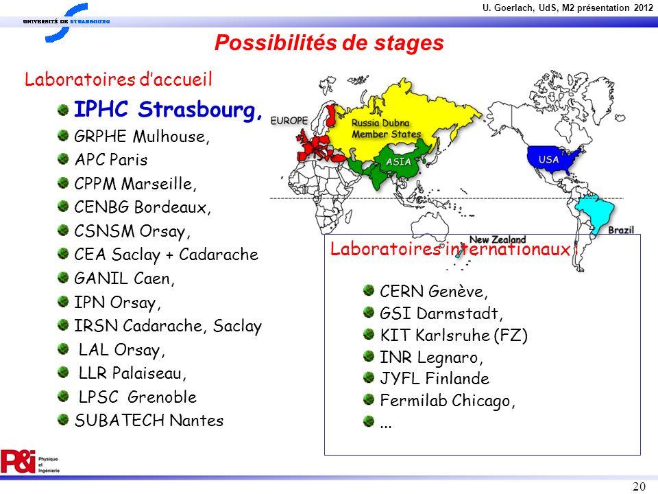 Possibilités de stages