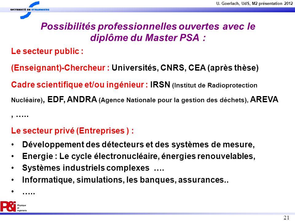 Possibilités professionnelles ouvertes avec le diplôme du Master PSA :
