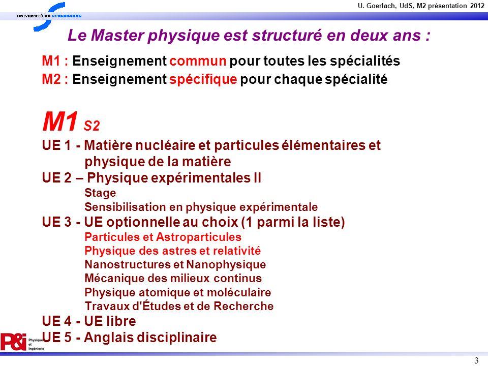 Le Master physique est structuré en deux ans :