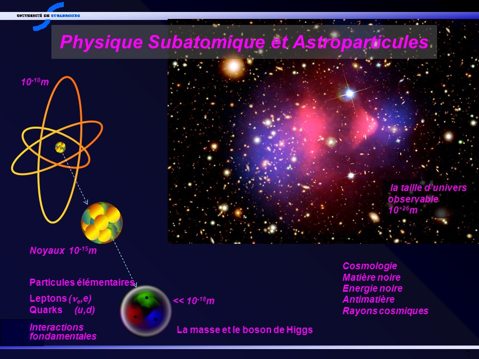 Physique Subatomique et Astroparticules