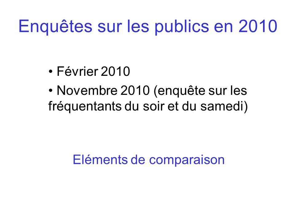 Enquêtes sur les publics en 2010