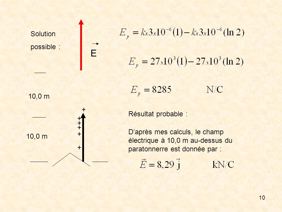 E Solution possible : 10,0 m + Résultat probable : + + +