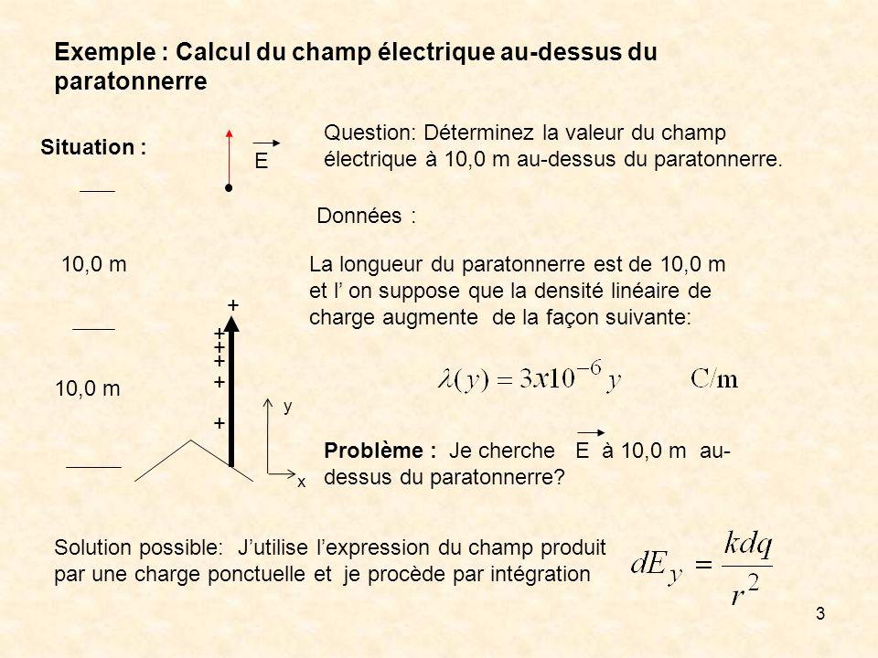 Exemple : Calcul du champ électrique au-dessus du paratonnerre