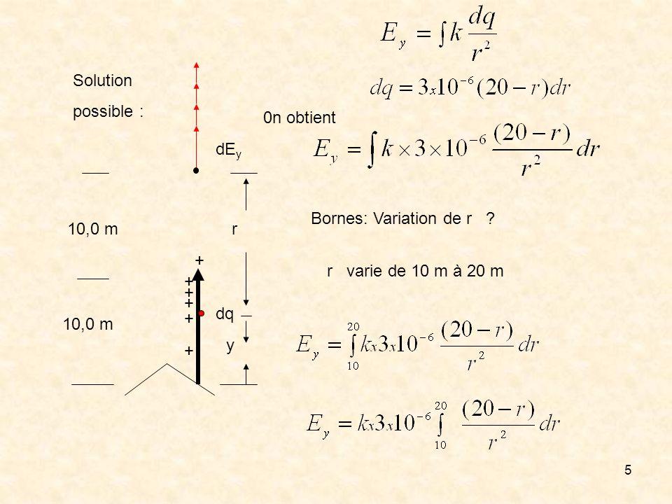 dEy + 10,0 m. dq. Solution. possible : r. y.