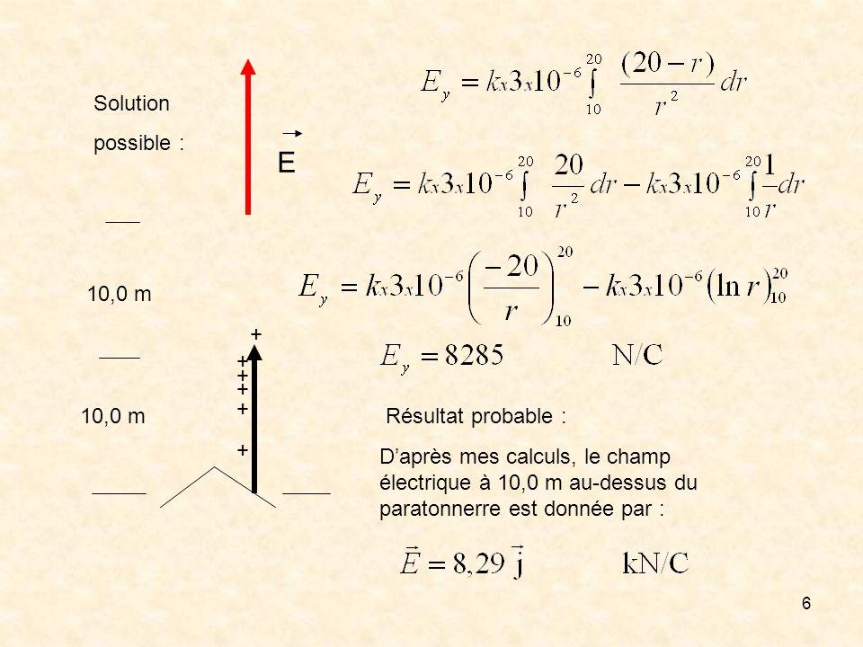 E Solution possible : 10,0 m + + + + + 10,0 m Résultat probable : +