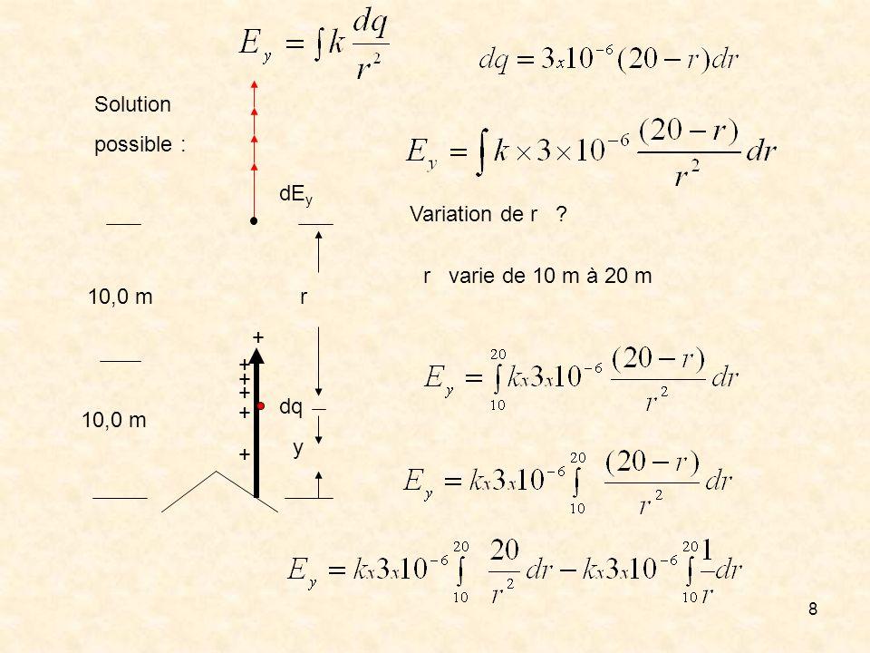 dEy + 10,0 m dq Solution possible : r y Variation de r r varie de 10 m à 20 m