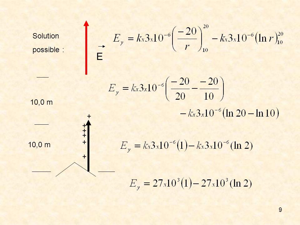 Solution possible : E 10,0 m + + + + + 10,0 m +