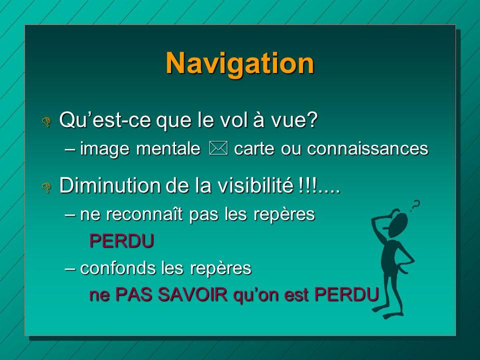 Navigation Qu'est-ce que le vol à vue