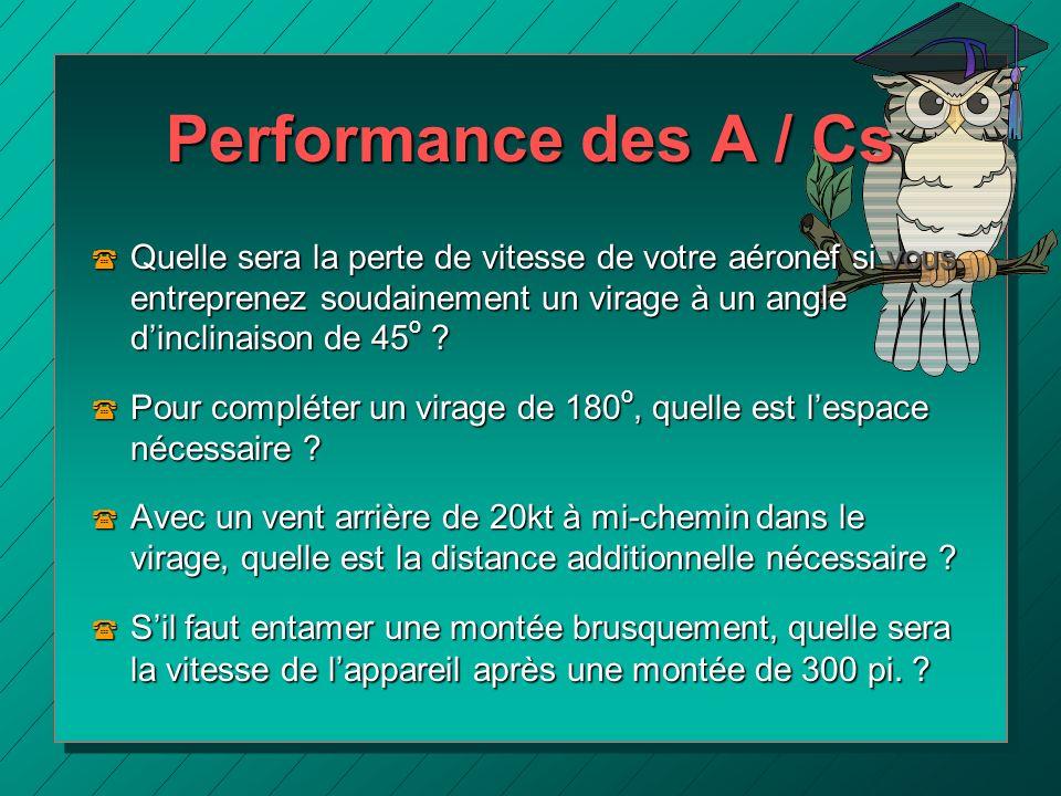 Performance des A / Cs Quelle sera la perte de vitesse de votre aéronef si vous entreprenez soudainement un virage à un angle d'inclinaison de 45o