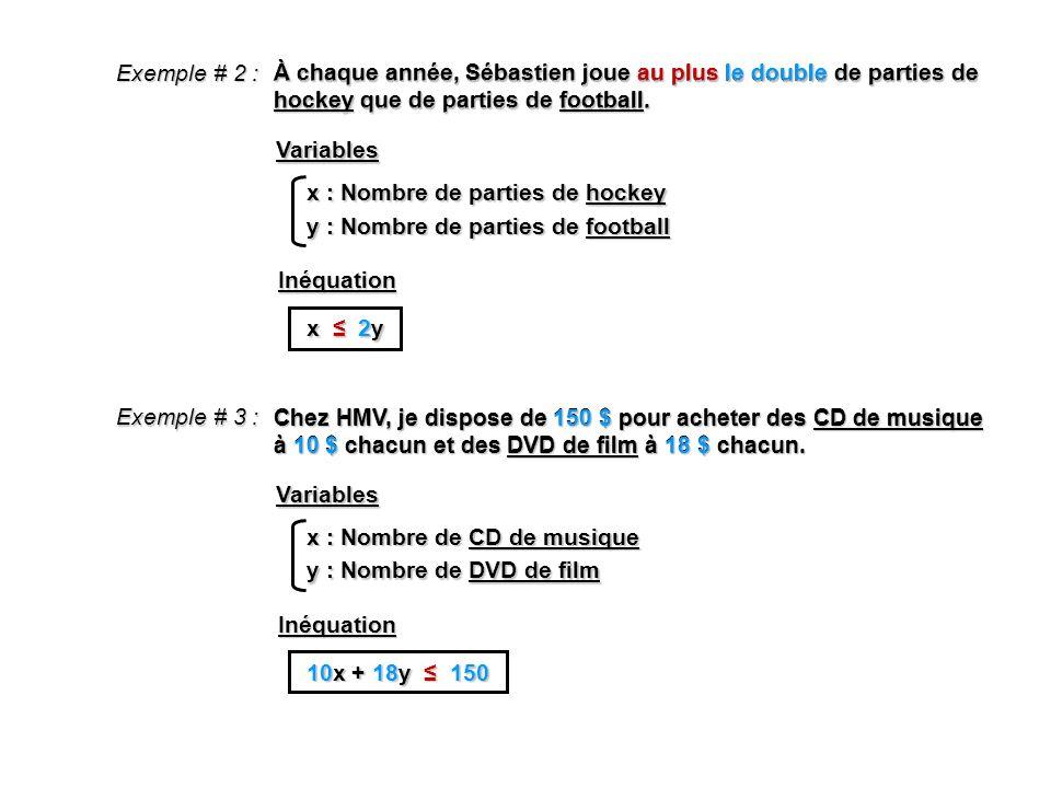 Exemple # 2 : À chaque année, Sébastien joue au plus le double de parties de hockey que de parties de football.