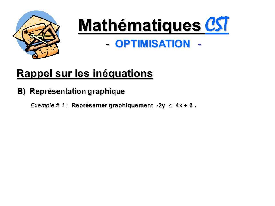 Mathématiques CST - OPTIMISATION -