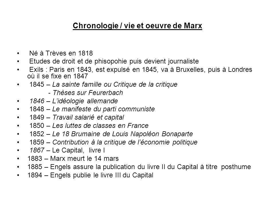 Chronologie / vie et oeuvre de Marx