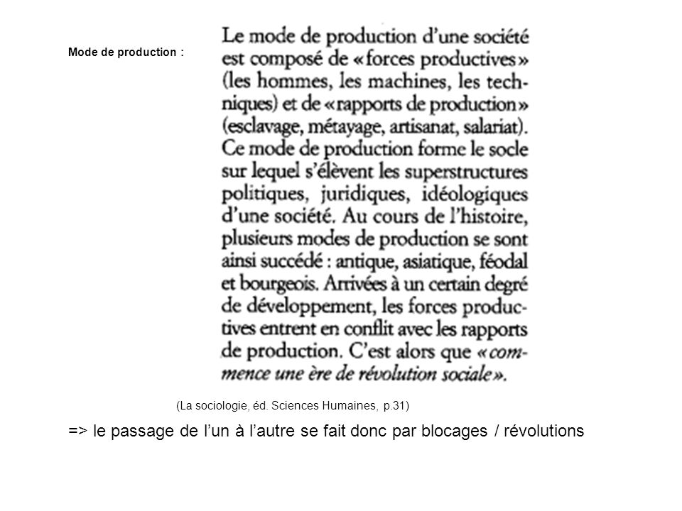 Mode de production : (La sociologie, éd.