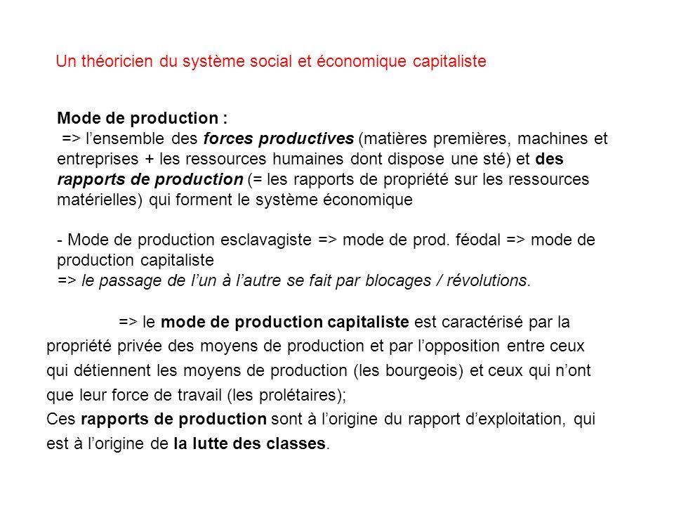 Un théoricien du système social et économique capitaliste
