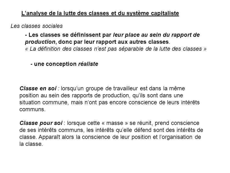L'analyse de la lutte des classes et du système capitaliste