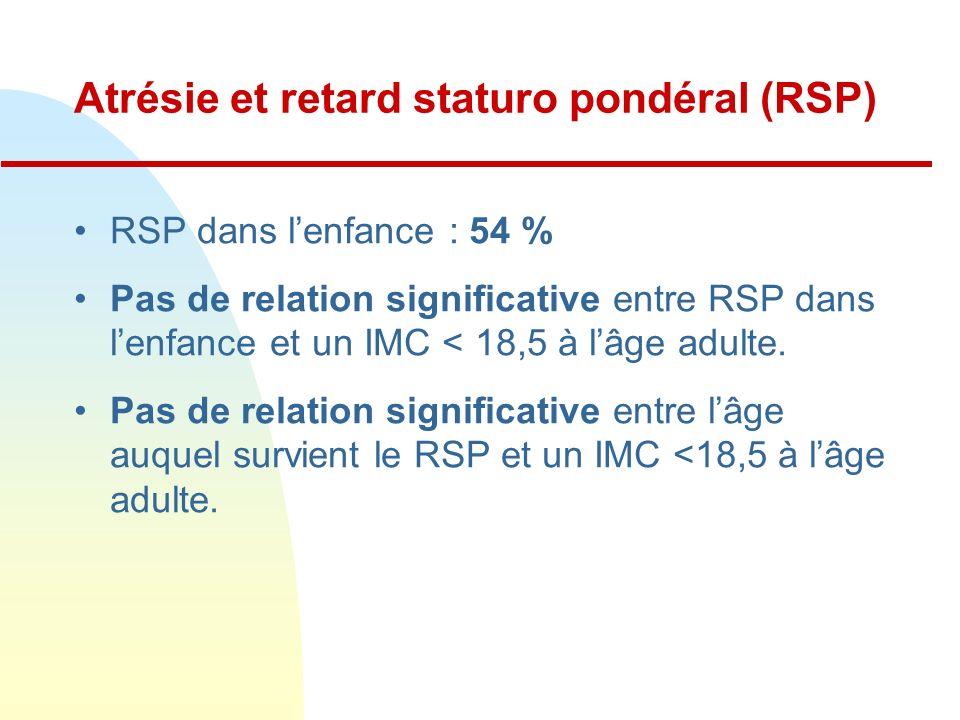 Atrésie et retard staturo pondéral (RSP)
