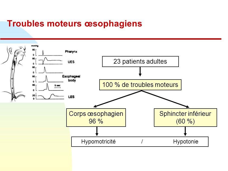 Troubles moteurs œsophagiens