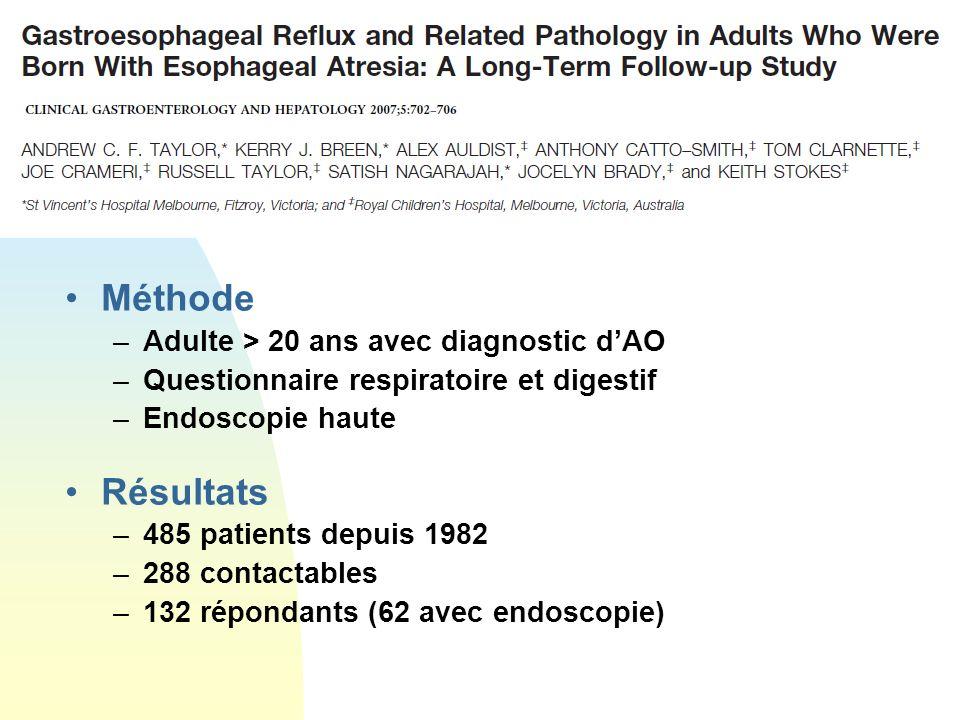 Méthode Résultats Adulte > 20 ans avec diagnostic d'AO