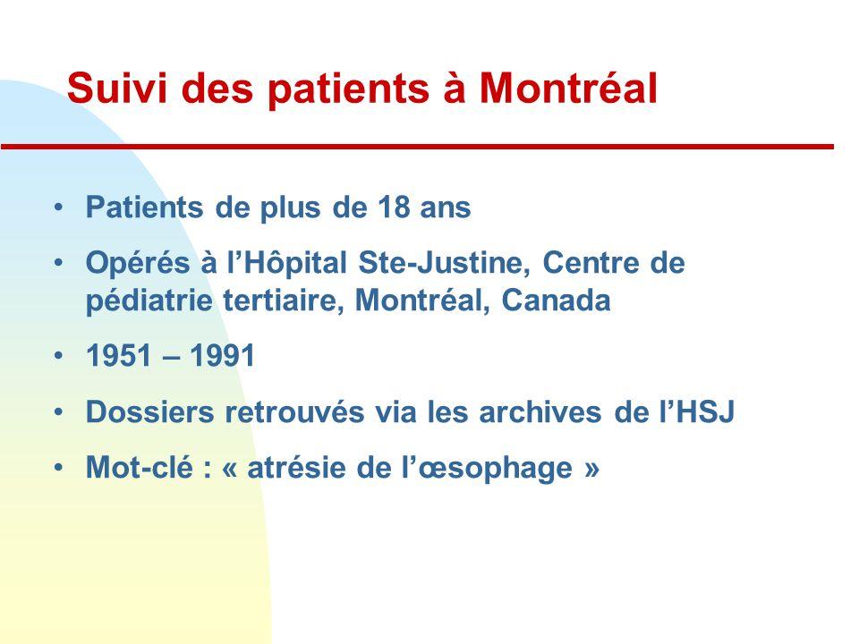 Suivi des patients à Montréal