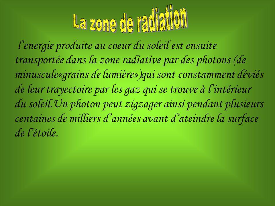 La zone de radiation