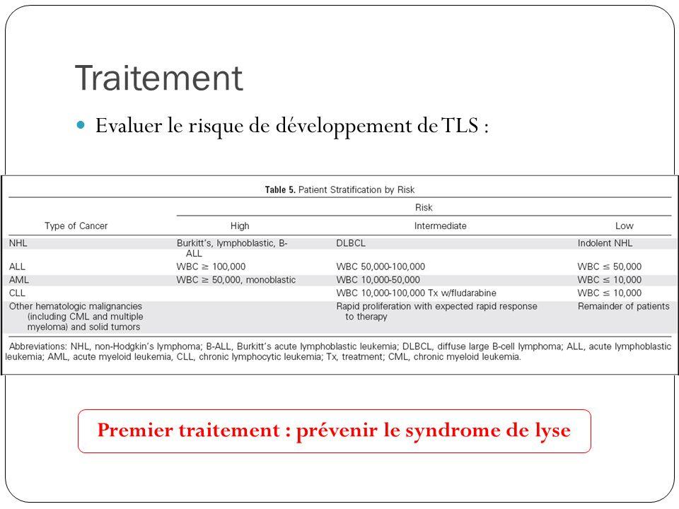 Premier traitement : prévenir le syndrome de lyse
