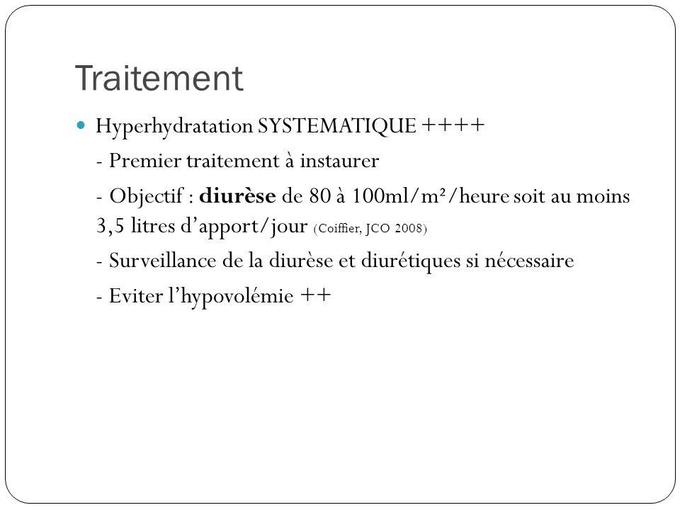 Traitement Hyperhydratation SYSTEMATIQUE ++++