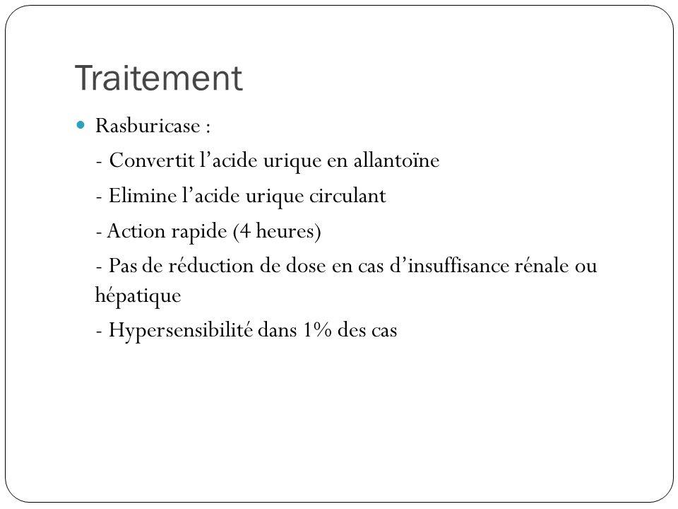 Traitement Rasburicase : - Convertit l'acide urique en allantoïne