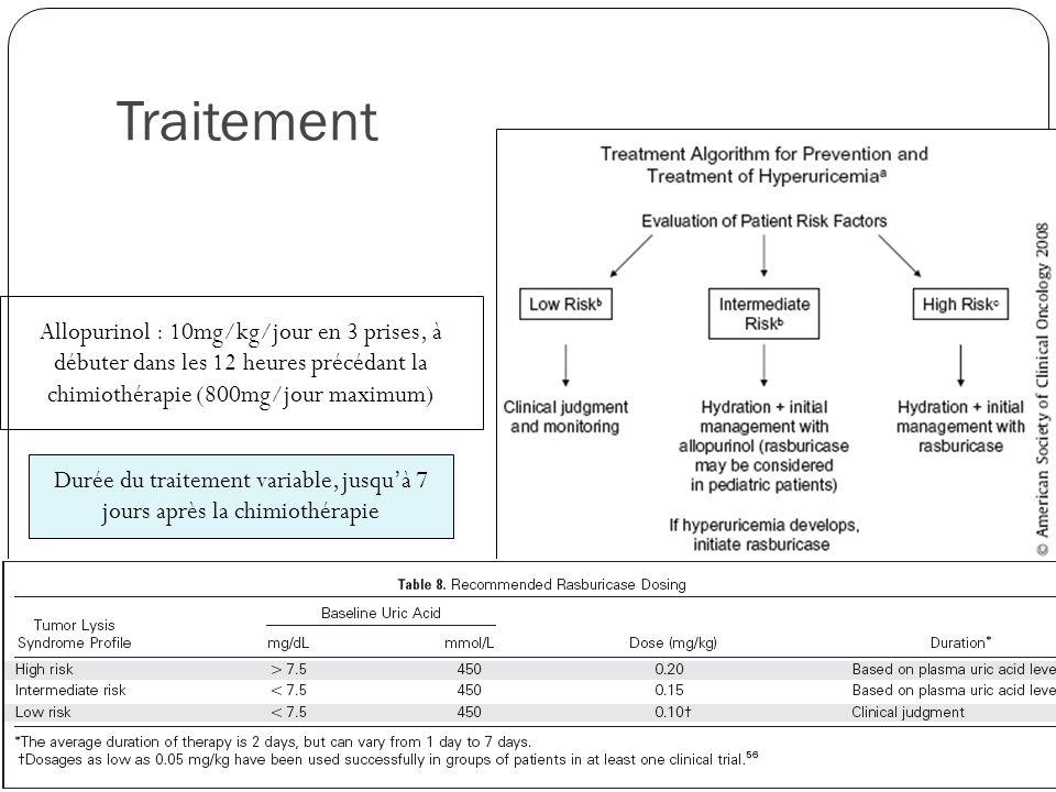 Durée du traitement variable, jusqu'à 7 jours après la chimiothérapie