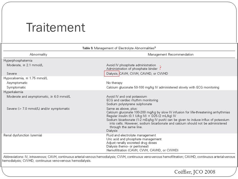 Traitement Coiffier, JCO 2008