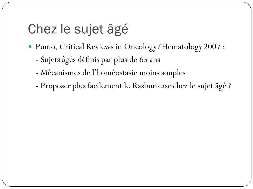 Chez le sujet âgé Pumo, Critical Reviews in Oncology/Hematology 2007 :