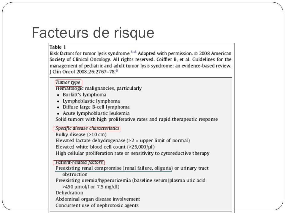Facteurs de risque Insuffisance rénale chronique pré-existante : risque relatif de nécessité d'EER augmenté de 20 à 40 (Hsu, KI 2008)