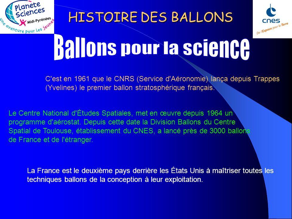 Ballons pour la science