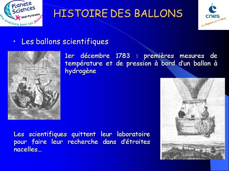 Les ballons scientifiques