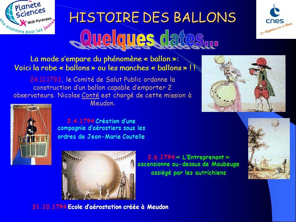 31.10.1794 Ecole d'aérostation créée à Meudon