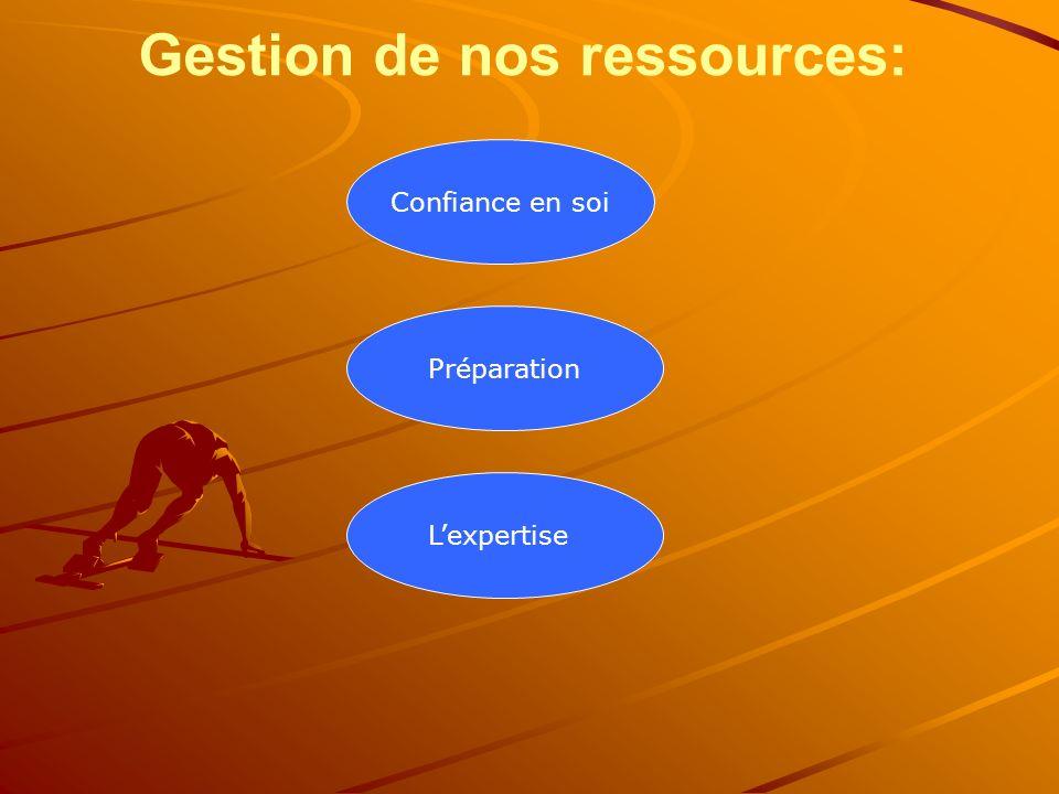 Gestion de nos ressources: