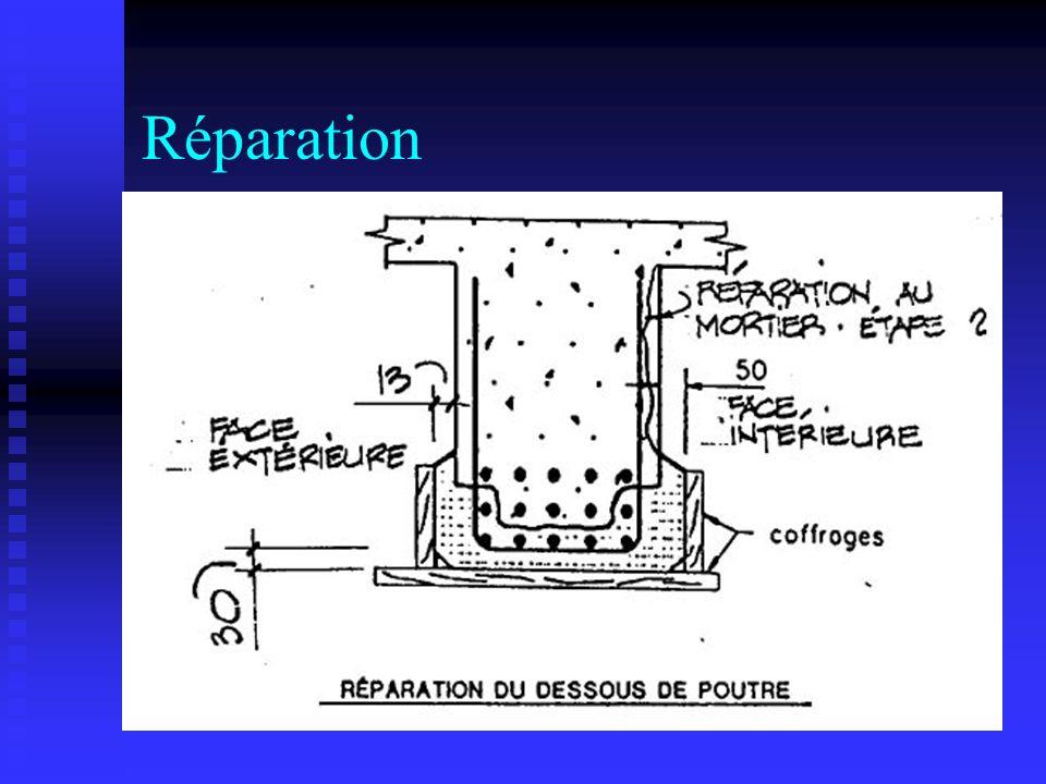 Réparation