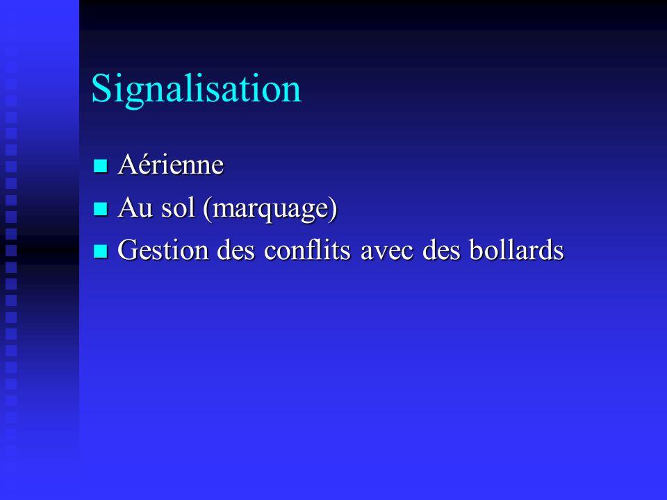Signalisation Aérienne Au sol (marquage)