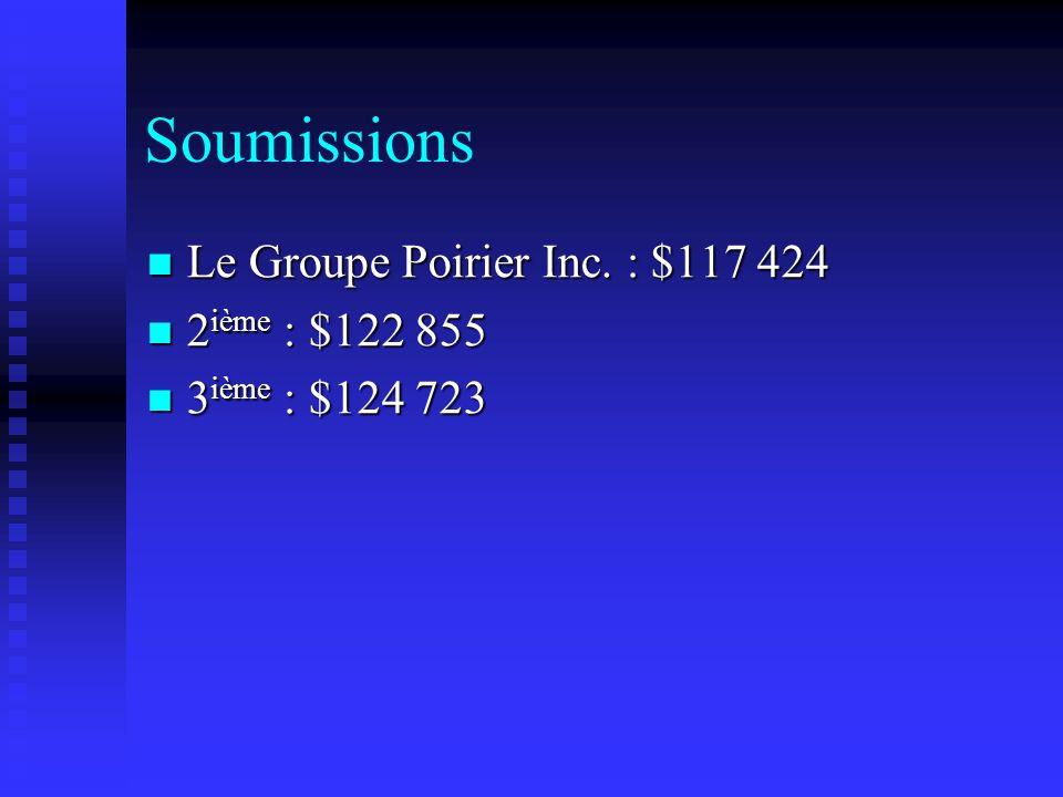 Soumissions Le Groupe Poirier Inc. : $117 424 2ième : $122 855
