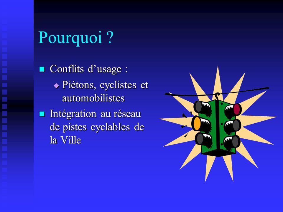 Pourquoi Conflits d'usage : Piétons, cyclistes et automobilistes