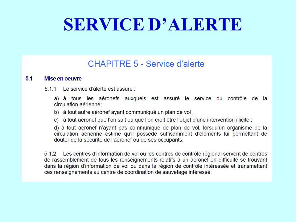 SERVICE D'ALERTE