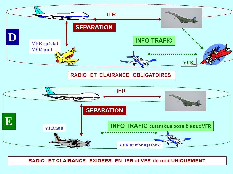 RADIO ET CLAIRANCE EXIGEES EN IFR et VFR de nuit UNIQUEMENT