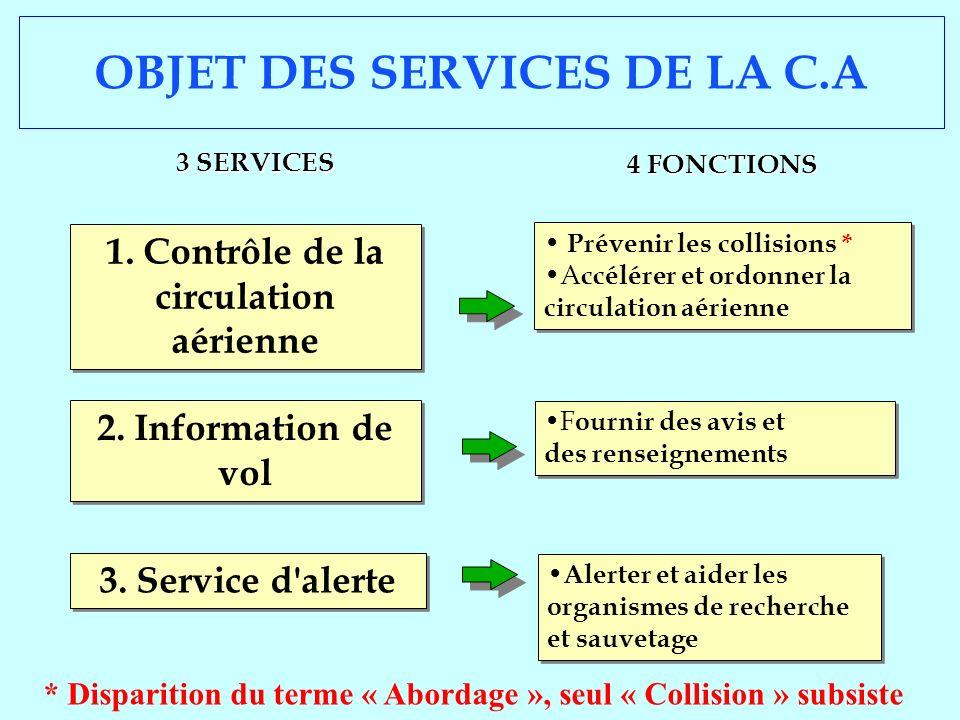 OBJET DES SERVICES DE LA C.A