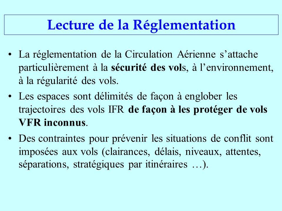 Lecture de la Réglementation