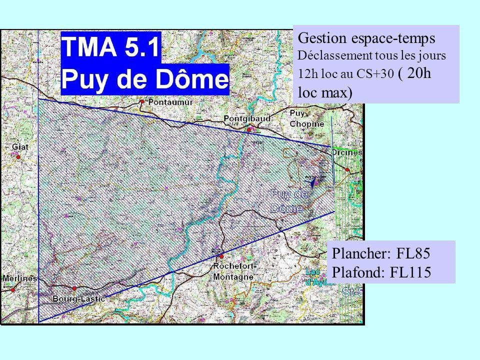 Gestion espace-temps Plancher: FL85 Plafond: FL115