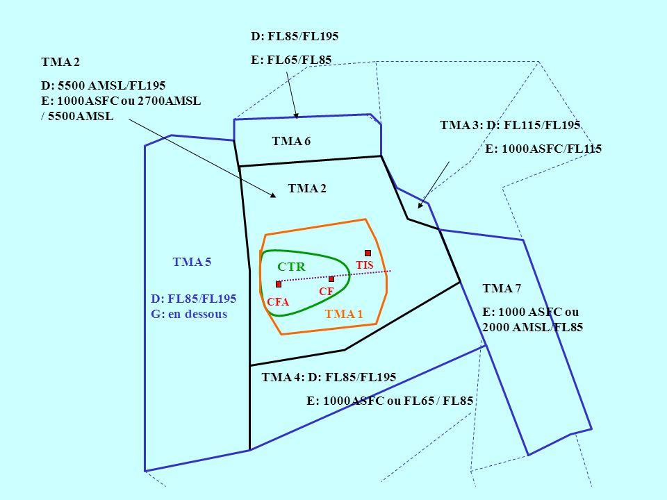 D: 5500 AMSL/FL195 E: 1000ASFC ou 2700AMSL / 5500AMSL
