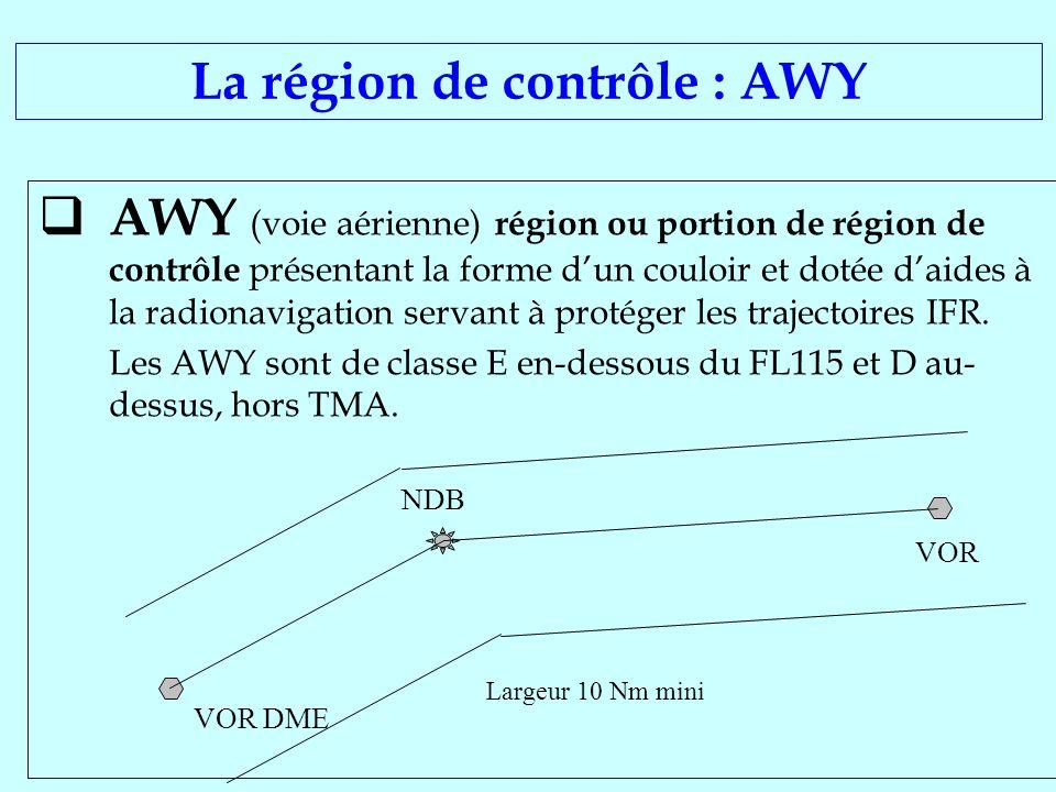 La région de contrôle : AWY
